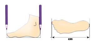 3 Cara Mengukur Lebar Bahu Agar Sesuai Dengan Ukuran Badan